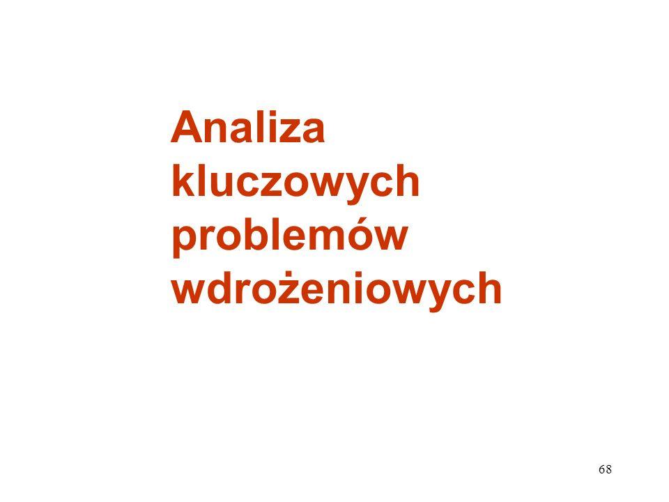 Analiza kluczowych problemów wdrożeniowych
