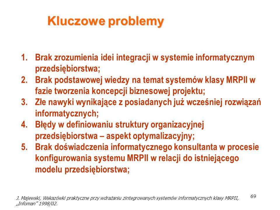 Kluczowe problemy Brak zrozumienia idei integracji w systemie informatycznym przedsiębiorstwa;