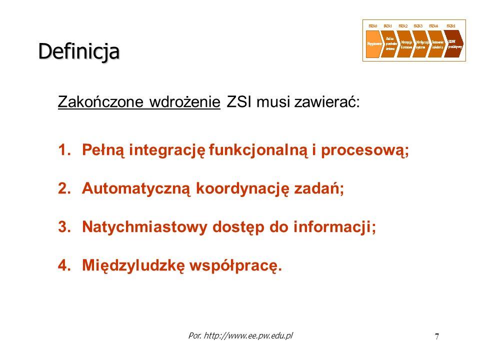 Por. http://www.ee.pw.edu.pl
