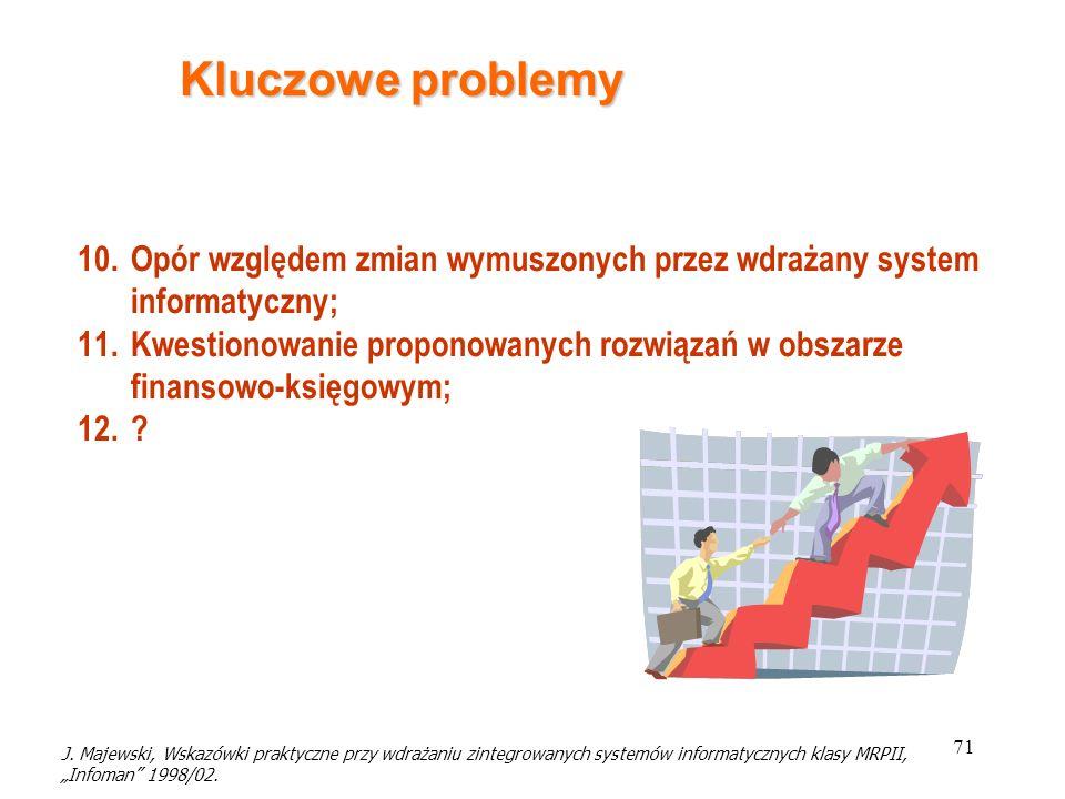 Kluczowe problemy Opór względem zmian wymuszonych przez wdrażany system informatyczny;