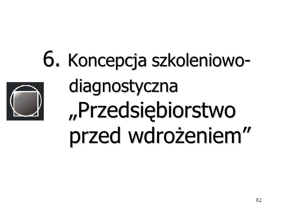 """6. Koncepcja szkoleniowo-diagnostyczna """"Przedsiębiorstwo przed wdrożeniem"""