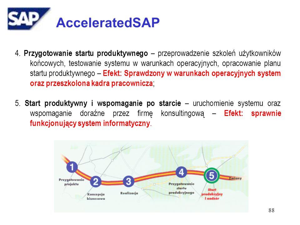 AcceleratedSAP