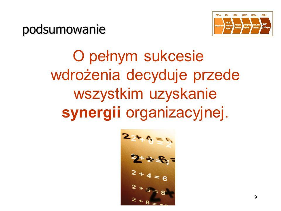 podsumowanie O pełnym sukcesie wdrożenia decyduje przede wszystkim uzyskanie synergii organizacyjnej.