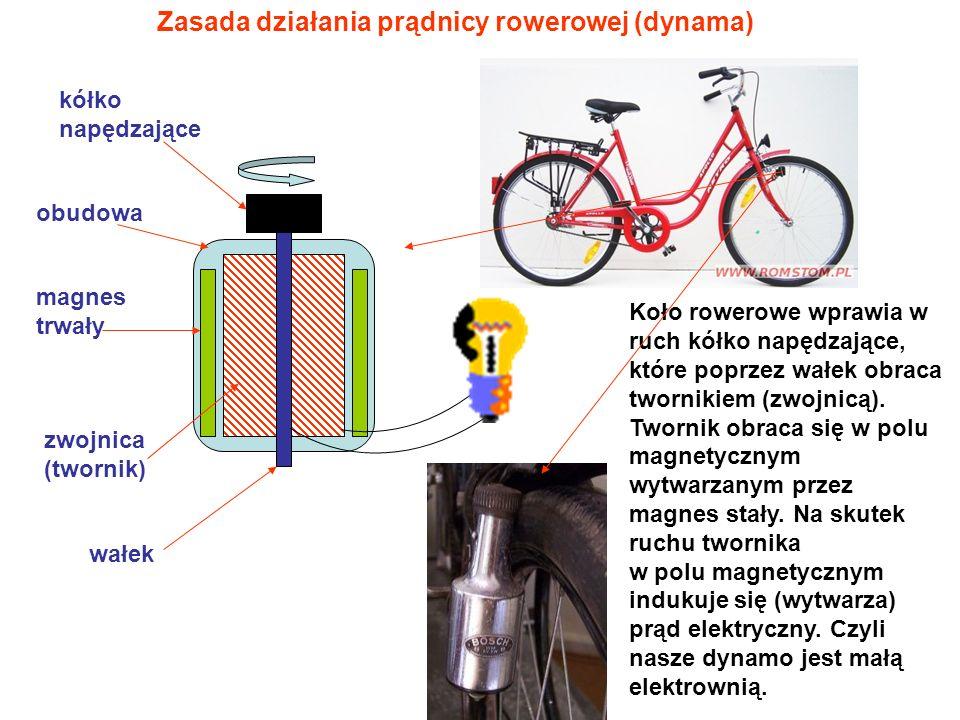 Zasada działania prądnicy rowerowej (dynama)