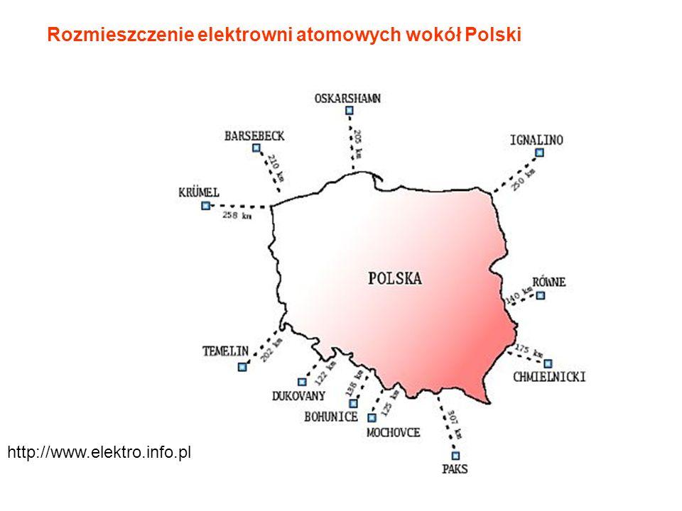 Rozmieszczenie elektrowni atomowych wokół Polski