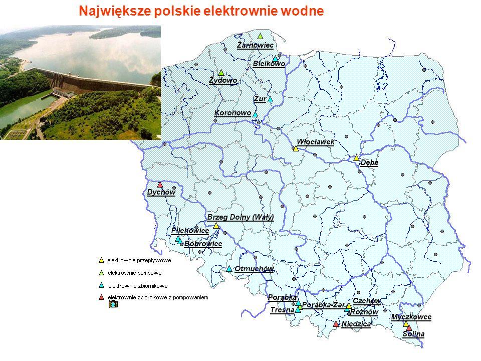 Największe polskie elektrownie wodne