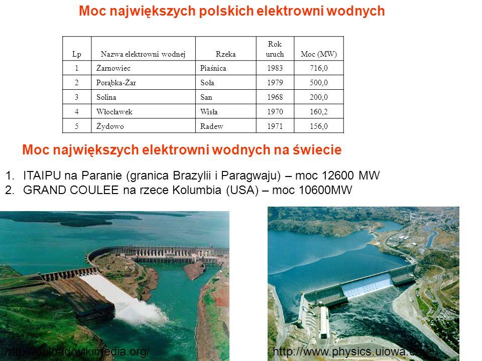 Nazwa elektrowni wodnej