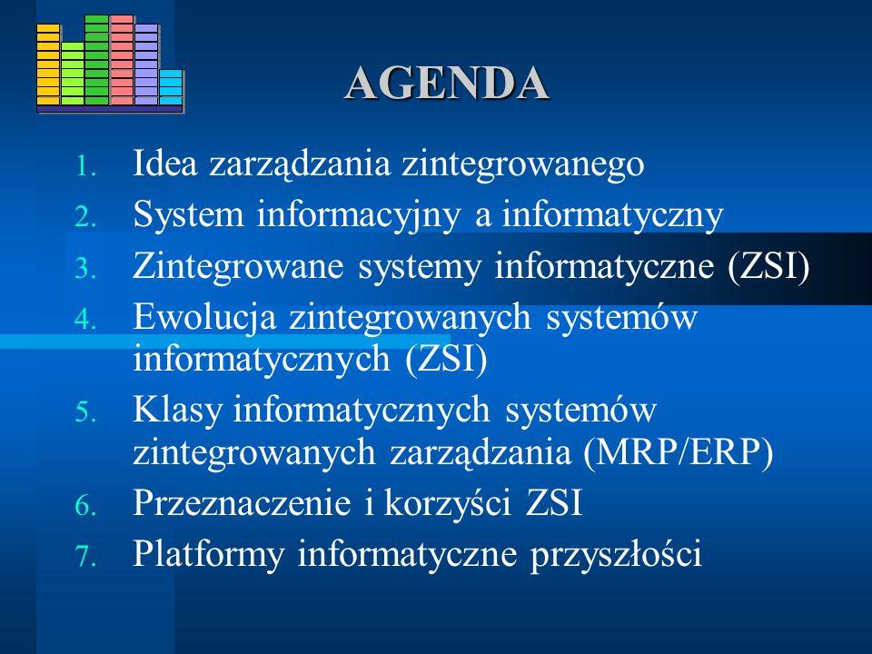 AGENDA Idea zarządzania zintegrowanego