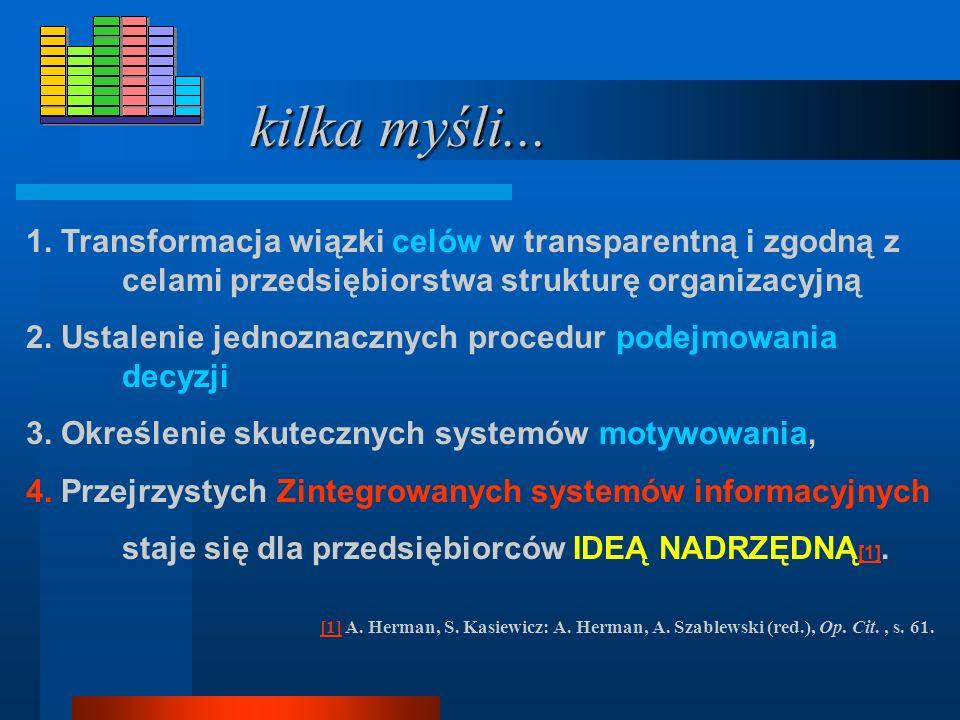 kilka myśli... 1. Transformacja wiązki celów w transparentną i zgodną z celami przedsiębiorstwa strukturę organizacyjną.