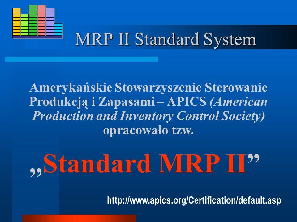 """""""Standard MRP II MRP II Standard System"""