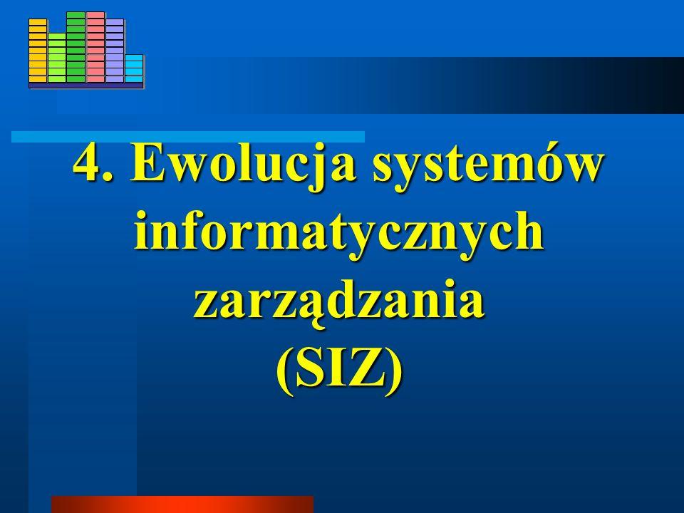 4. Ewolucja systemów informatycznych zarządzania (SIZ)