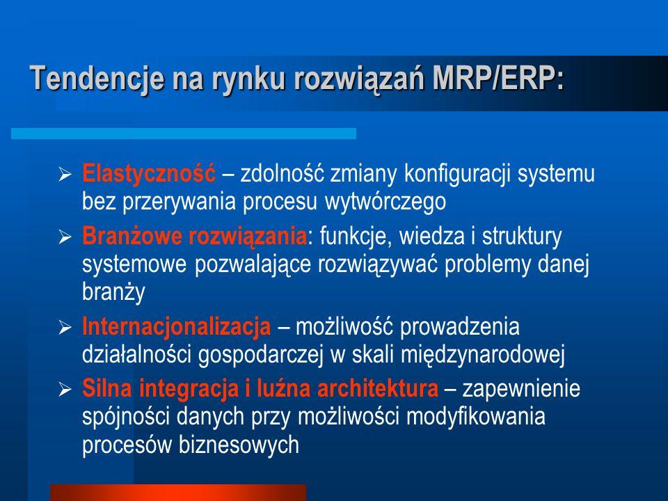 Tendencje na rynku rozwiązań MRP/ERP: