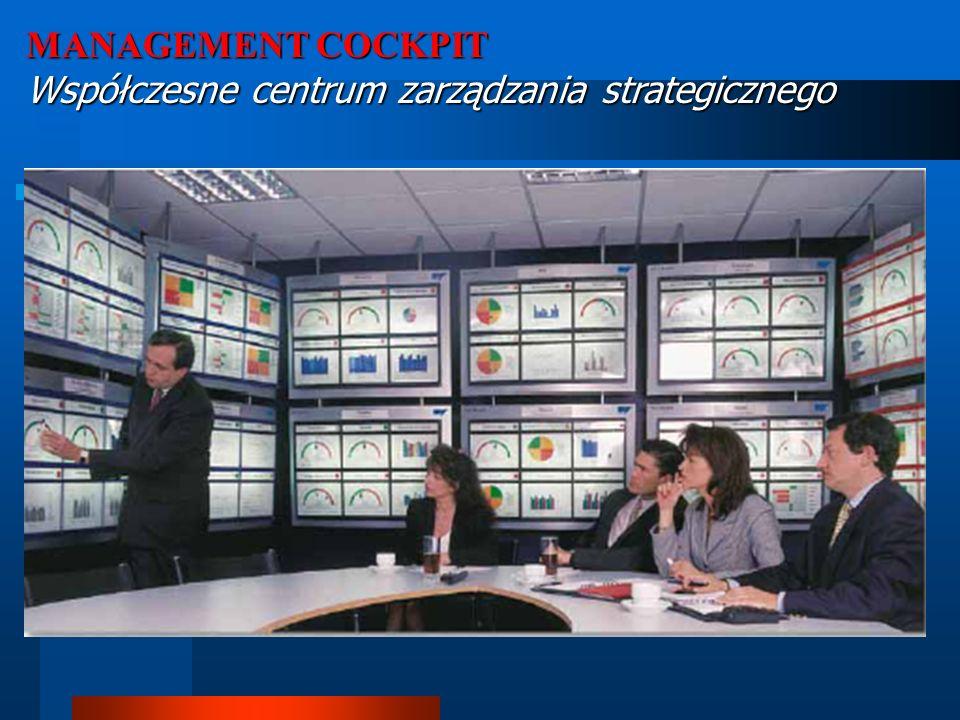 MANAGEMENT COCKPIT Współczesne centrum zarządzania strategicznego
