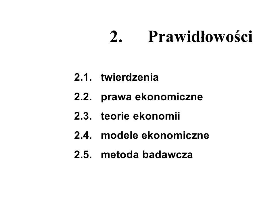 2. Prawidłowości 2.1. twierdzenia 2.2. prawa ekonomiczne
