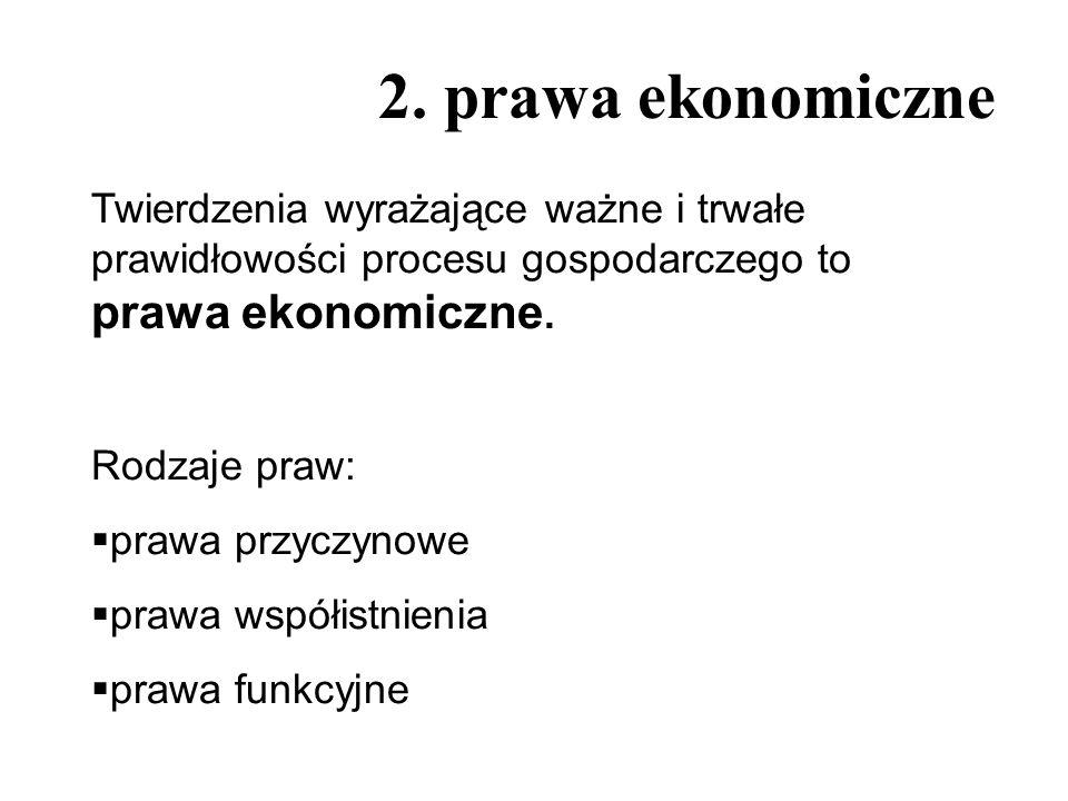 2. prawa ekonomiczneTwierdzenia wyrażające ważne i trwałe prawidłowości procesu gospodarczego to prawa ekonomiczne.