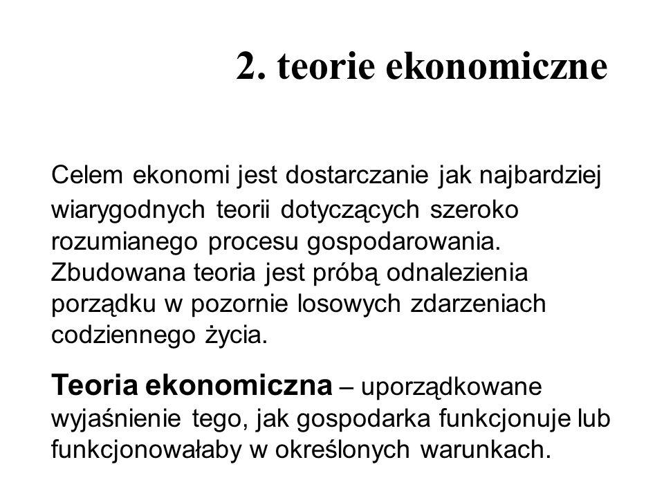 2. teorie ekonomiczne