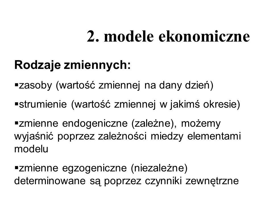 2. modele ekonomiczne Rodzaje zmiennych: