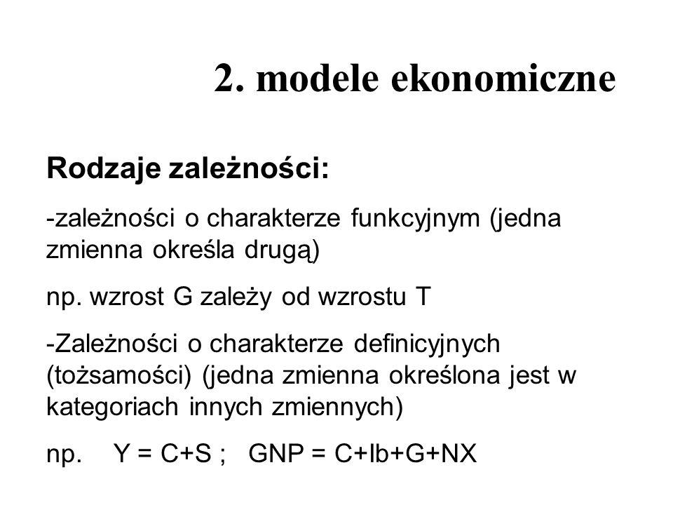 2. modele ekonomiczne Rodzaje zależności: