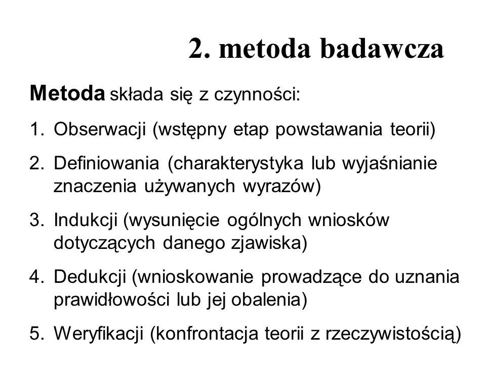 2. metoda badawcza Metoda składa się z czynności: