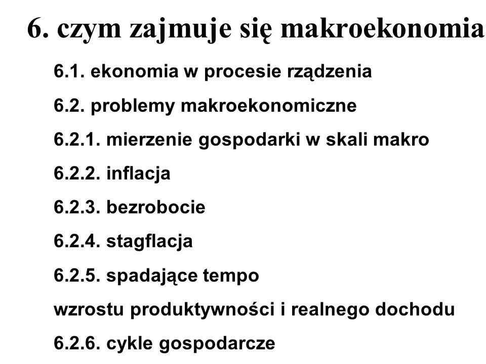 6. czym zajmuje się makroekonomia