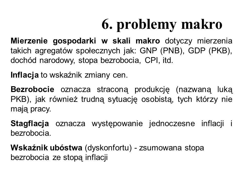 6. problemy makro