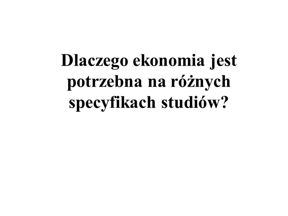 Dlaczego ekonomia jest potrzebna na różnych specyfikach studiów