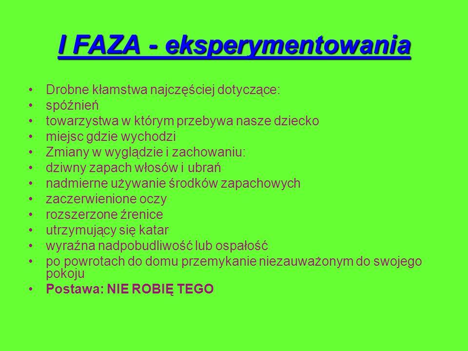 I FAZA - eksperymentowania