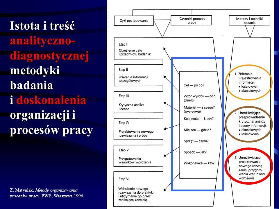 Istota i treść analityczno-diagnostycznej metodyki badania
