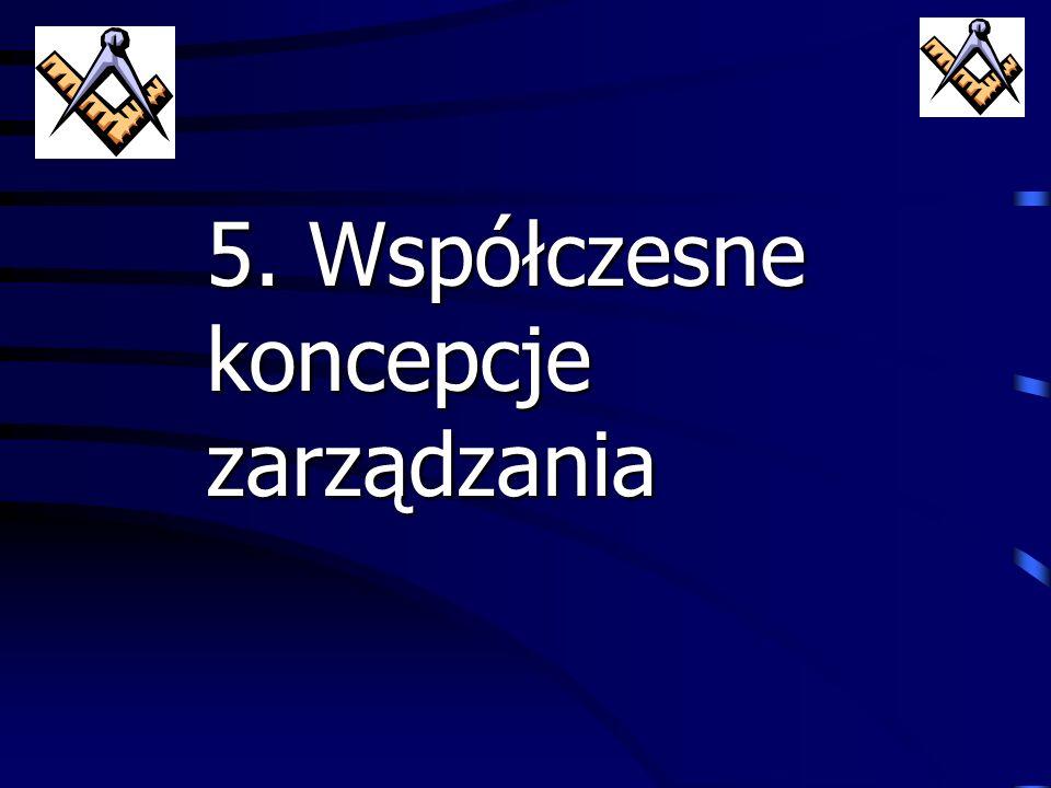 5. Współczesne koncepcje zarządzania