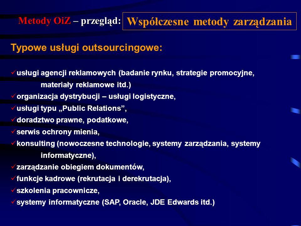 Współczesne metody zarządzania