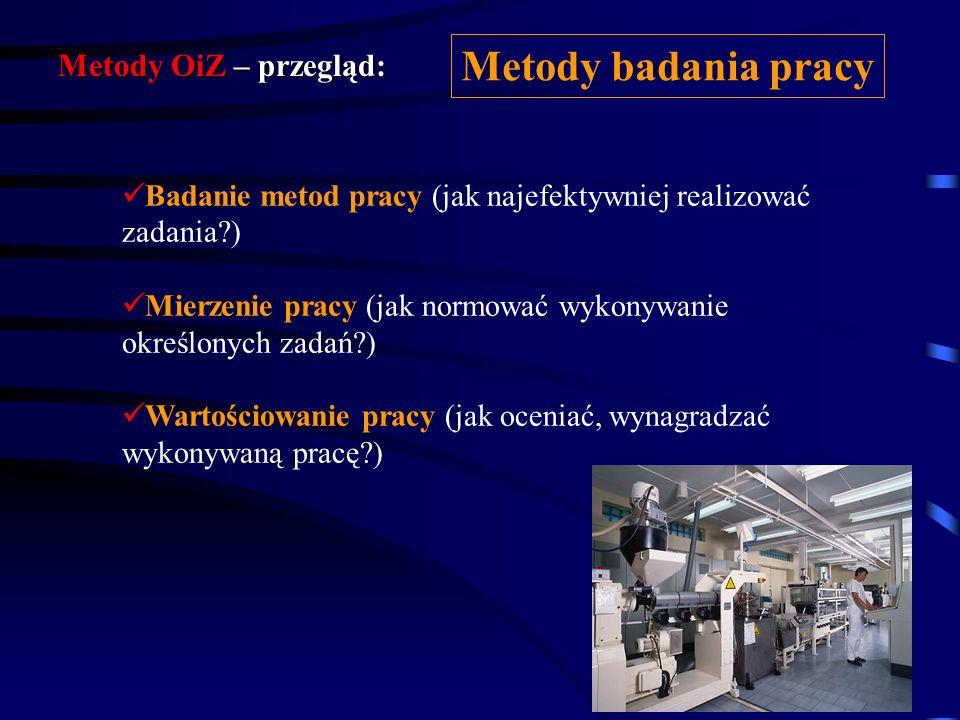 Metody badania pracy Metody OiZ – przegląd: