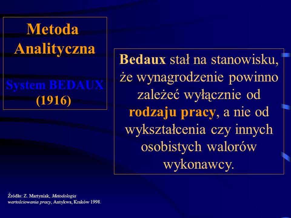 Metoda Analityczna. System BEDAUX. (1916)