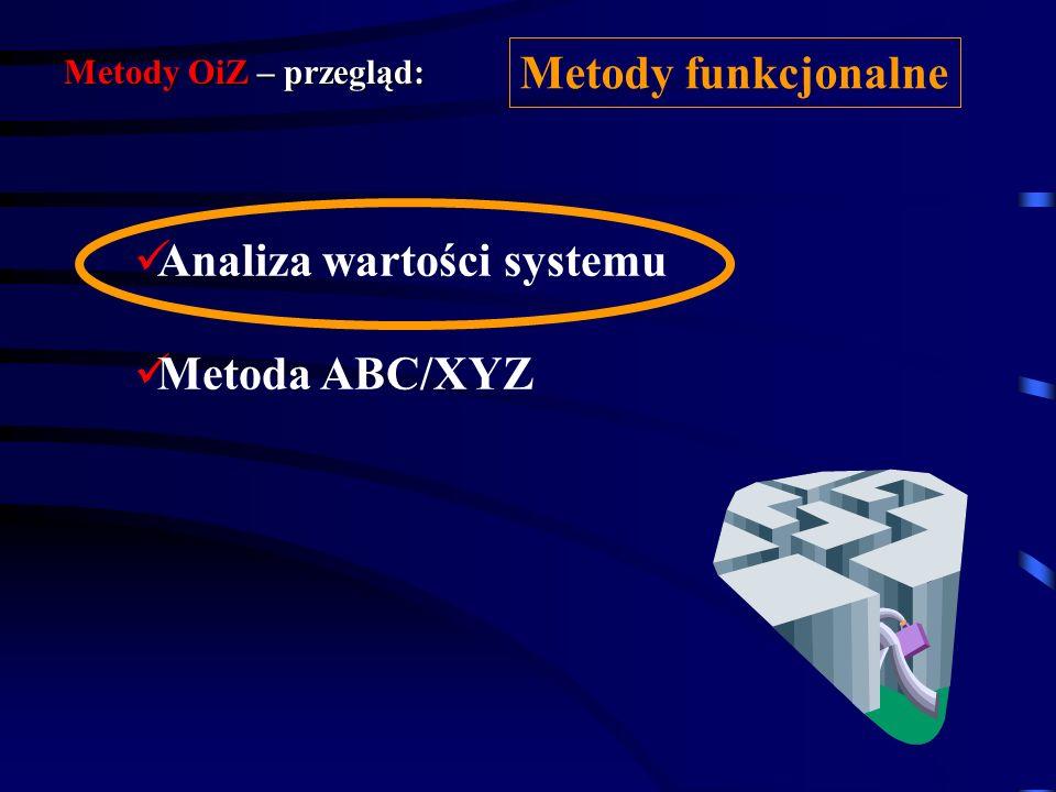 Analiza wartości systemu Metoda ABC/XYZ