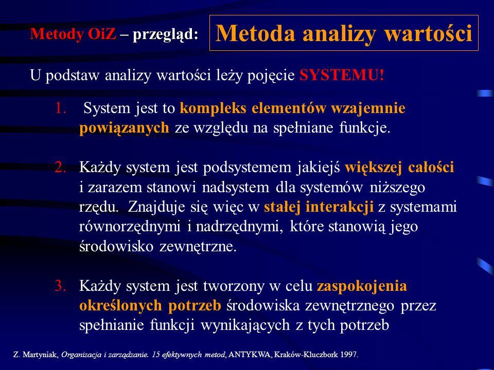 Metoda analizy wartości