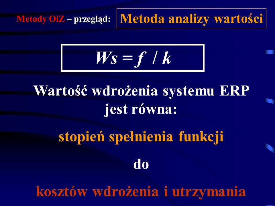Ws = f / k Wartość wdrożenia systemu ERP jest równa: