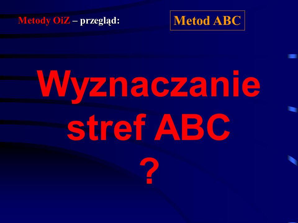 Metody OiZ – przegląd: Metod ABC Wyznaczanie stref ABC