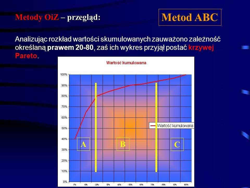 Metod ABC Metody OiZ – przegląd: A B C