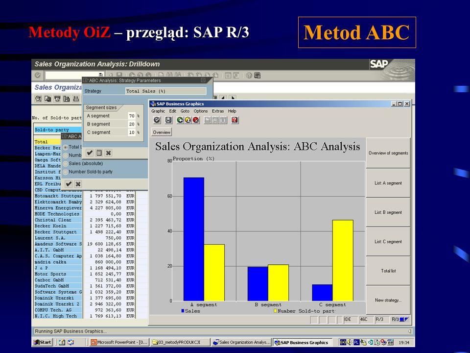 Metody OiZ – przegląd: SAP R/3