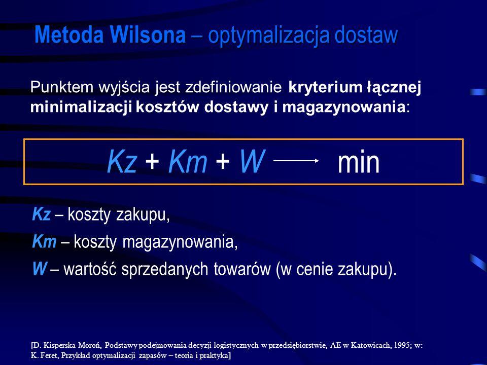 Kz + Km + W min Metoda Wilsona – optymalizacja dostaw