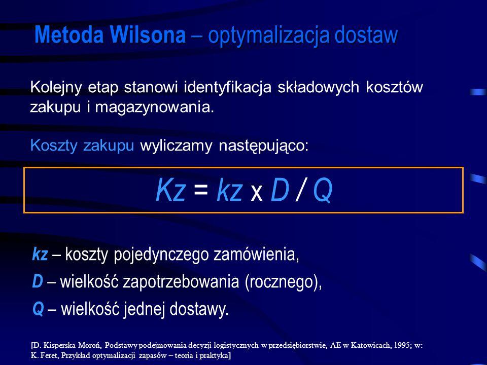 Kz = kz x D / Q Metoda Wilsona – optymalizacja dostaw