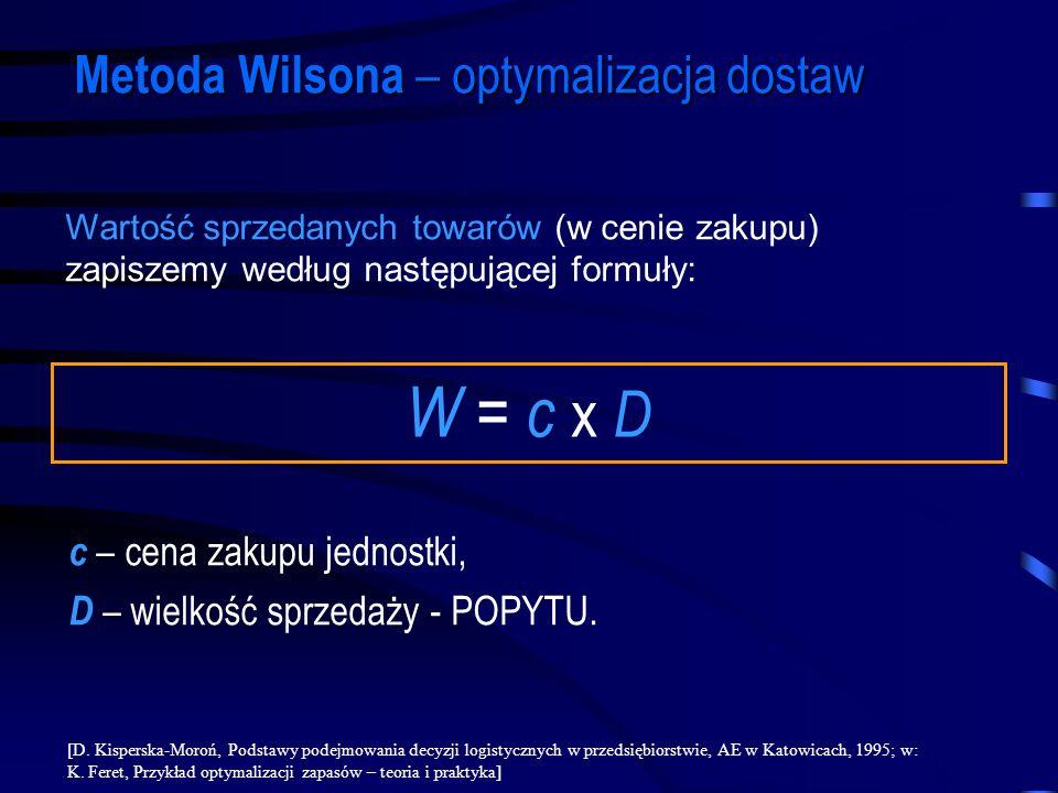 W = c x D Metoda Wilsona – optymalizacja dostaw