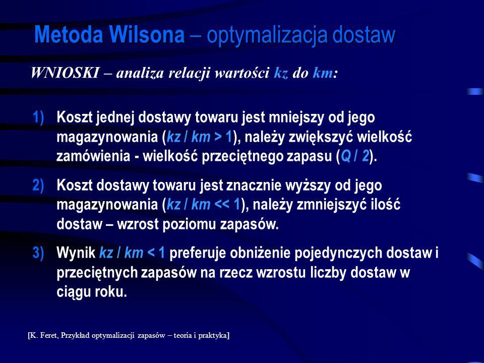 Metoda Wilsona – optymalizacja dostaw