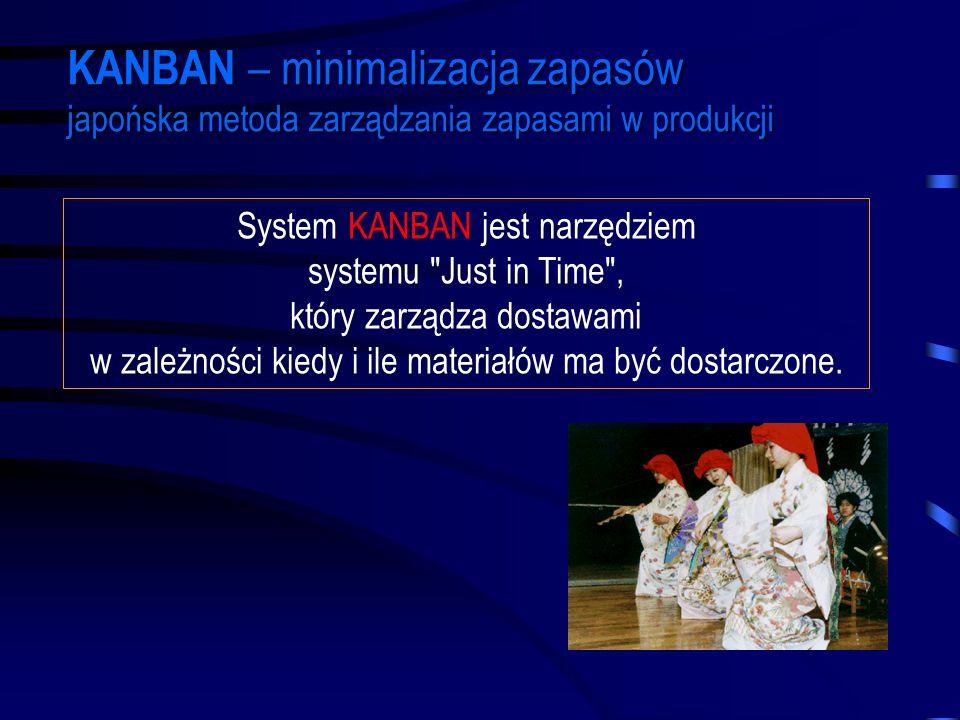 KANBAN – minimalizacja zapasów japońska metoda zarządzania zapasami w produkcji
