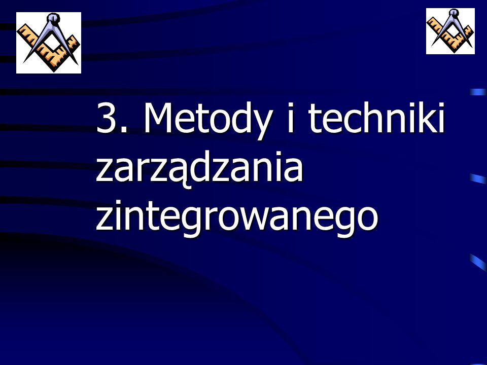 3. Metody i techniki zarządzania zintegrowanego