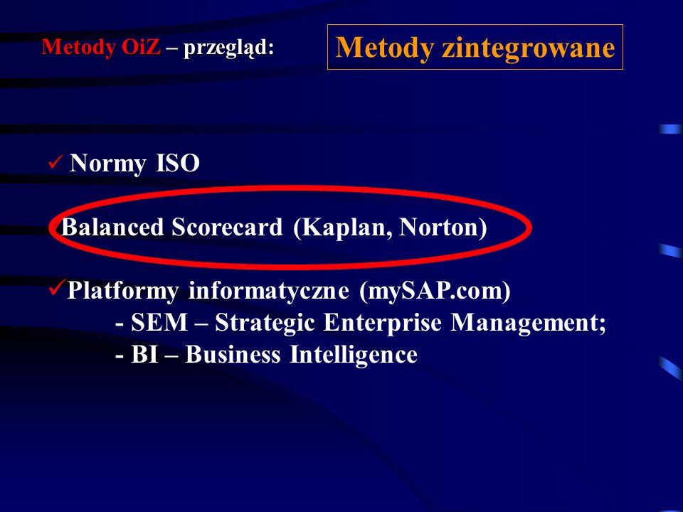 Metody zintegrowane Balanced Scorecard (Kaplan, Norton)