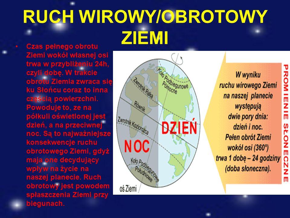 RUCH WIROWY/OBROTOWY ZIEMI
