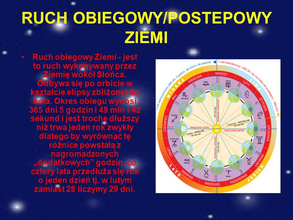 RUCH OBIEGOWY/POSTEPOWY ZIEMI