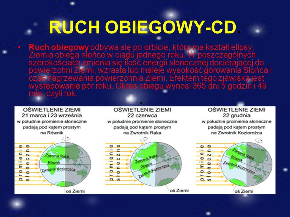 RUCH OBIEGOWY-CD.