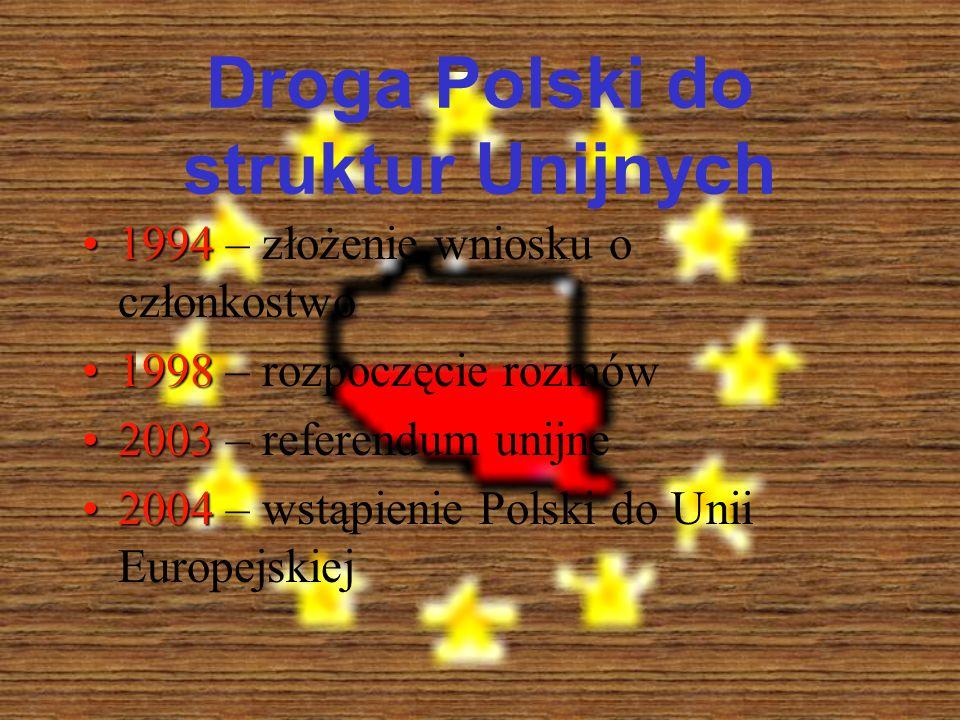 Droga Polski do struktur Unijnych