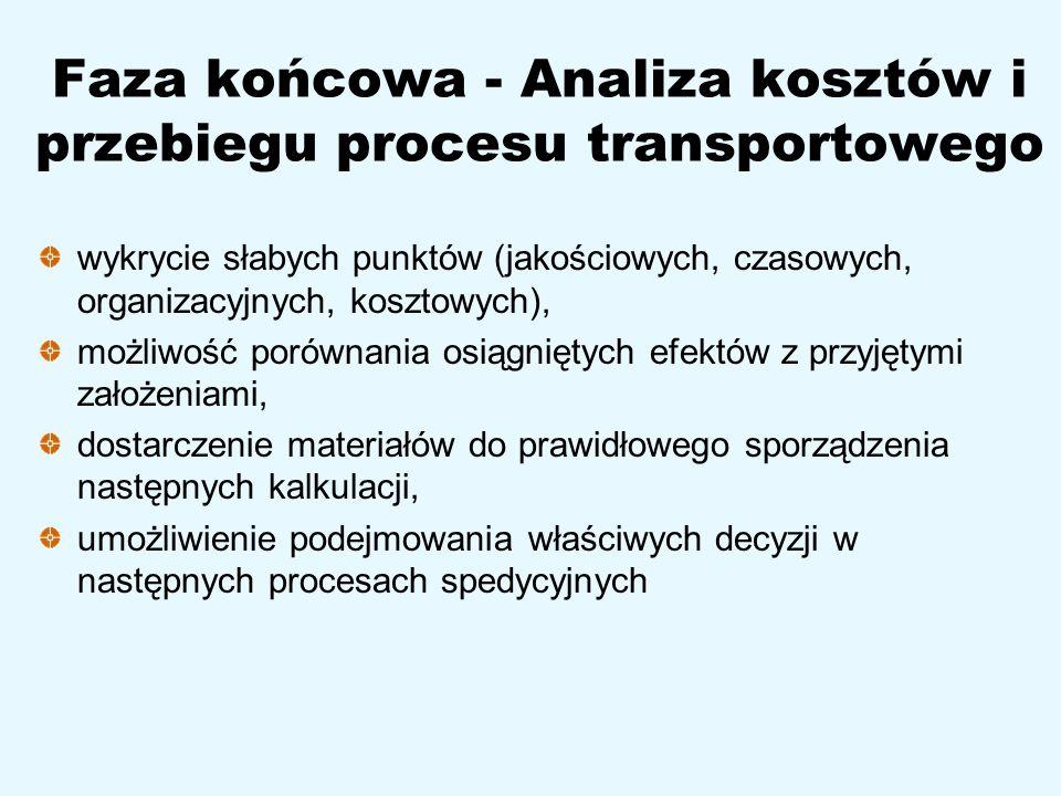 Faza końcowa - Analiza kosztów i przebiegu procesu transportowego